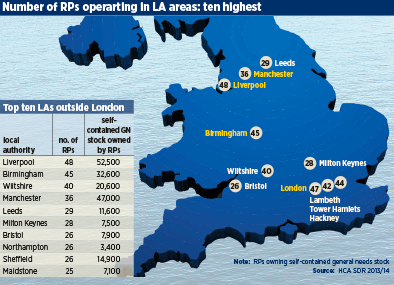 Nine council areas host 40 or more RPs