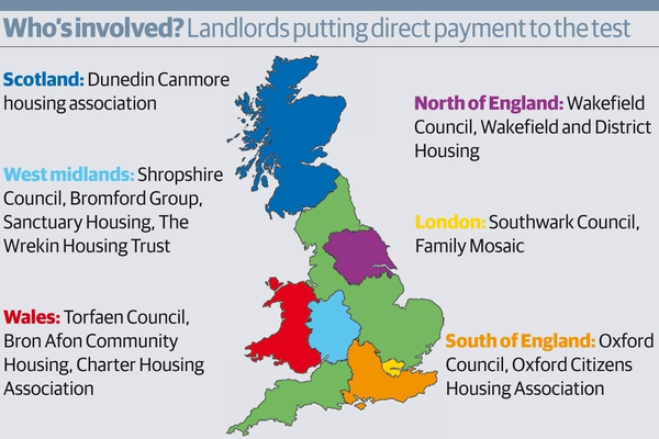 Tenants on direct payment pilots pay rent on time