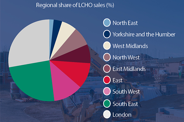 Shared ownership boost in the regions