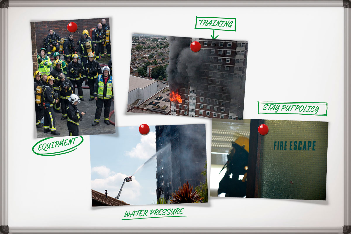 Inside Housing - News - Grenfell inquiry day 36: QC attacks claim