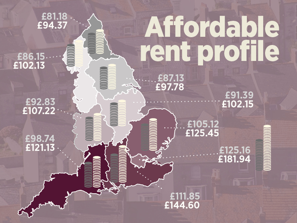 Affordable rent numbers fall for first time in five years