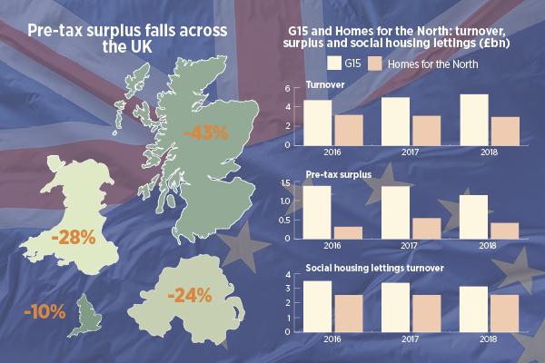 Social Housing - News - UK housing associations see fall in