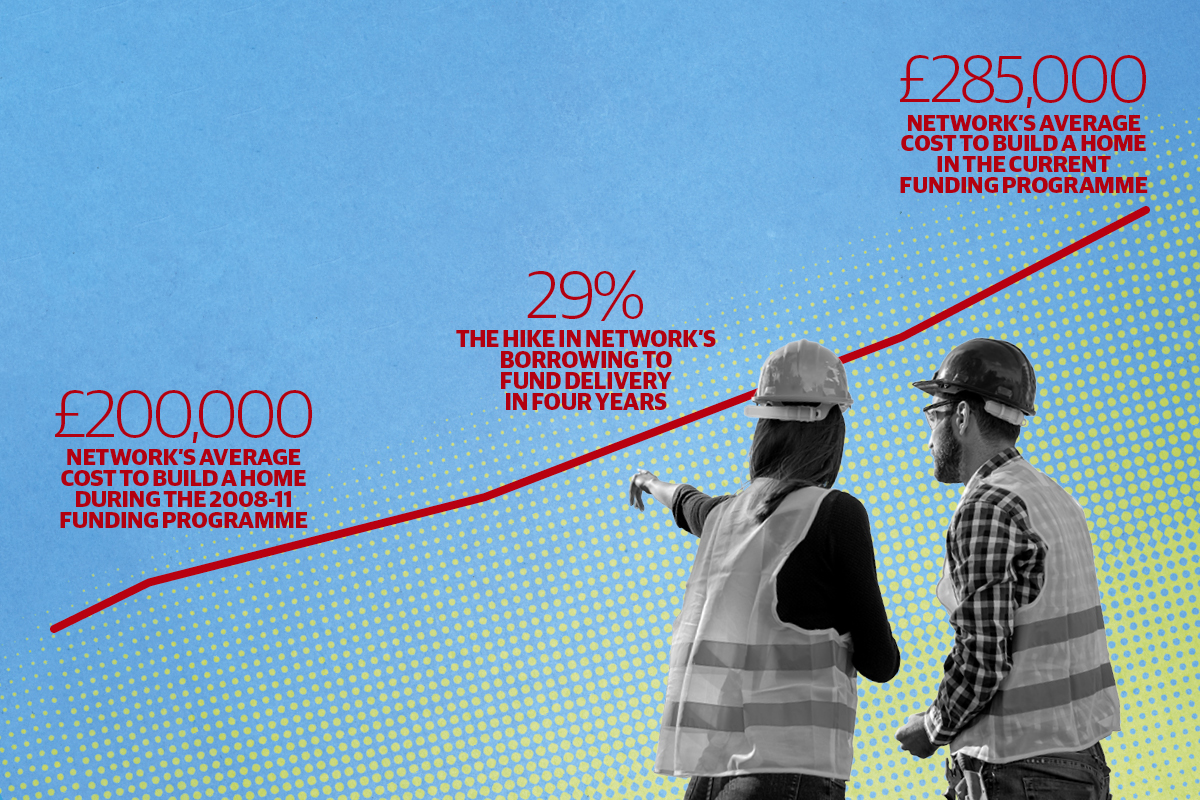 Reality check: why are housing associations not building more social rented homes?