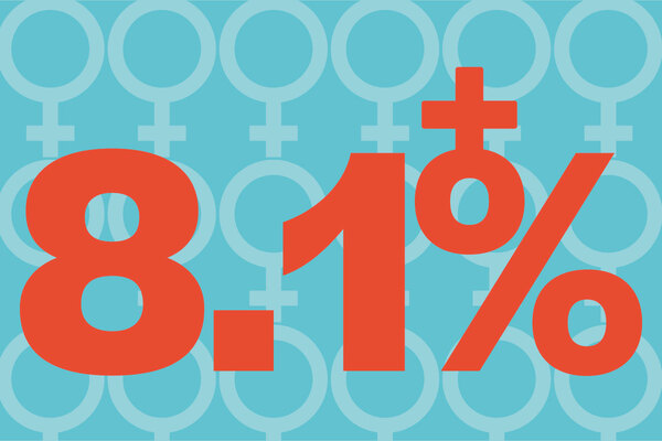 Housing's gender pay gap problem: find data for 47 associations
