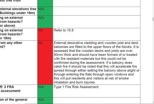A screengrab from the risk assessment
