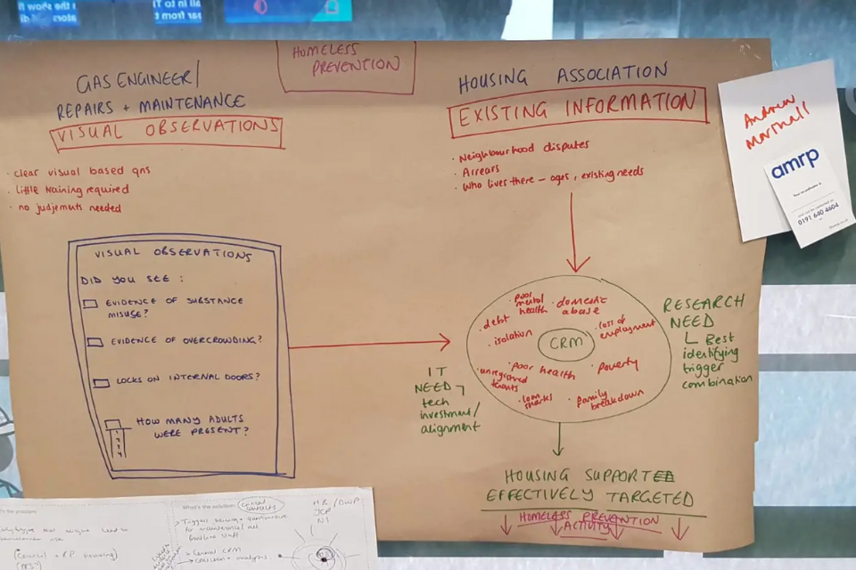 Visual Observations For Homelessness Prevention