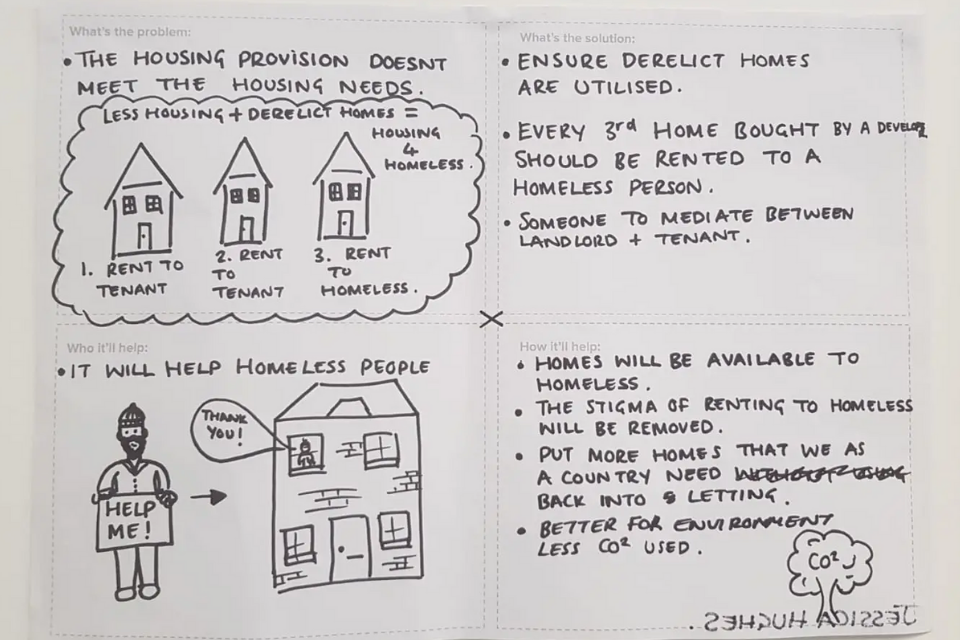 Prototyping Policy: Every Third Home Available For Homeless People