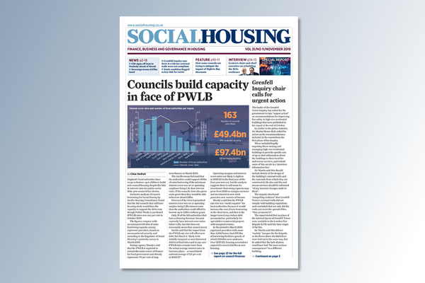 November digital edition of Social Housing out now