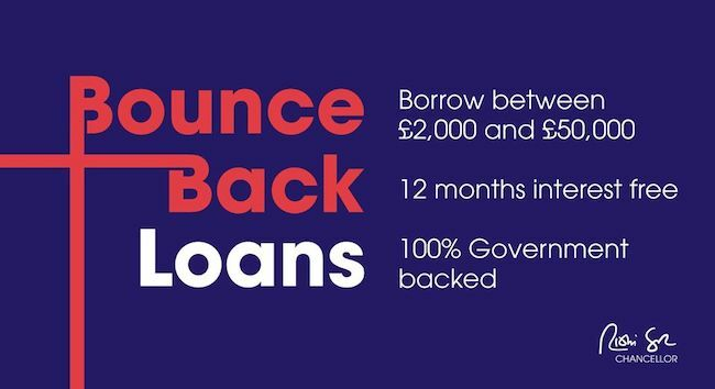 Government Announce Bounce Back Loans for Small Businesses