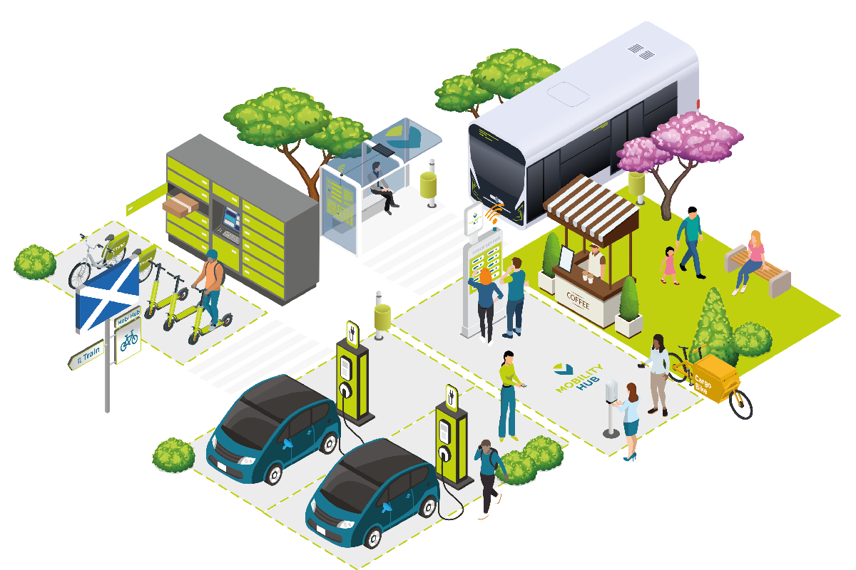 Artistic impression of shared mobility hubs from CoMoUk